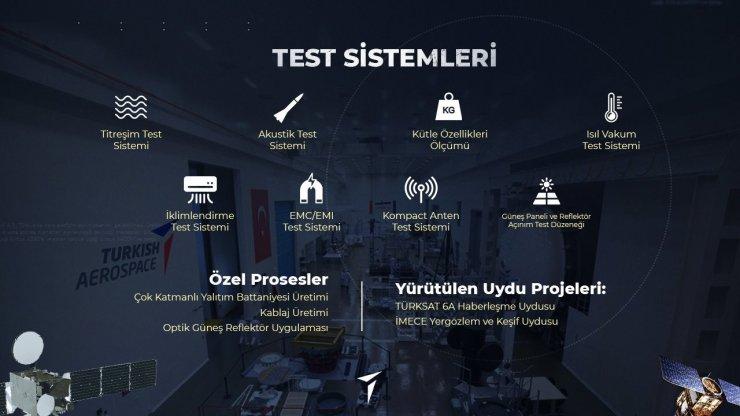Türkiye'nin uzaya açılan kapısı: 'USET'