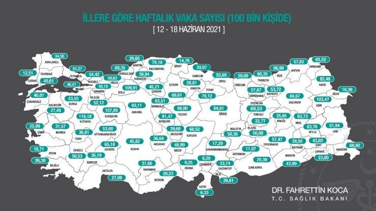 Sağlık Bakanı Koca, illere göre haftalık vaka haritası yayınlandı